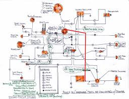 wiring diagrams for harley davidson the wiring diagram hand drawn wiring diagram for xlch harley davidson forums wiring diagram