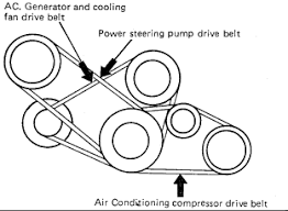 diagram of a v6 3 2liter timming belt 1996 izusu rodeo fixya here it is