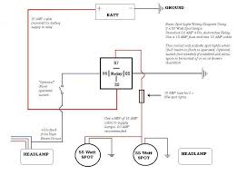 wiring diagram for automotive light the wiring diagram simple wiring diagram lights simple wiring diagrams for car wiring diagram