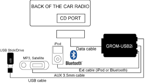 gm cadillac android iphone bluetooth integration kit gm usb car kit wiring diagram