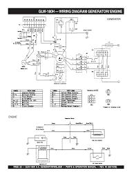 multiquip generator wiring diagram multiquip image glw 180h u2014 wiring diagram generator engine multiquip a c on multiquip generator wiring diagram