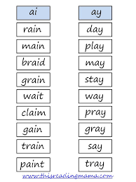 Phonics And Sound Blending /Ai/ /Ay/ - Lessons - Tes Teach