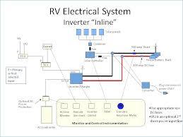 50 amp rv plug wiring diagram for amp plug org org amp sub panel 50 amp rv plug wiring diagram for amp plug org org amp sub panel wiring amp