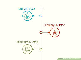 How To Make A Timeline 13 Steps With Pictures Wikihow