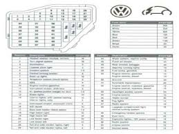 home vw jetta fuse box diagram vwjetta fuse box diagram fuse diagram additionally 2012 vw jetta fuse box diagram on fuse box