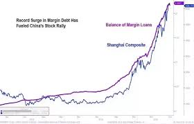 Chinese Stock Market Today Chart What Factors Caused The Chinese Stock Market Collapse Other