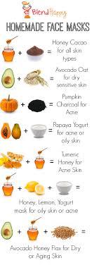 face masks for acne e skin