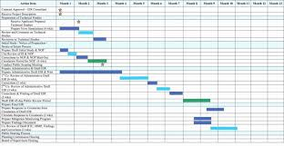 Download Gantt Chart Template Free Download Gantt Chart Template For Excel Elegant Micr Agroclasi