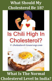 6 Stunning Cool Tips Cholesterol Myth Facts What Is