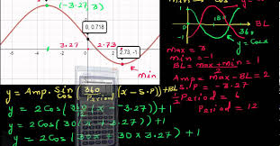 writing equation of a sinusoidal graph from a given graph both in degrees and radians