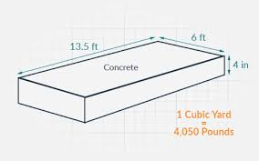 Concrete Calculation Chart Handy Concrete Weight Calculator Dumpsters Com