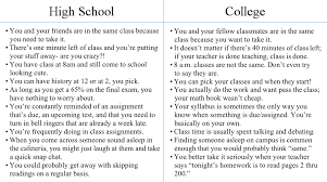 I Think A College Education Is Important No Matter Essay