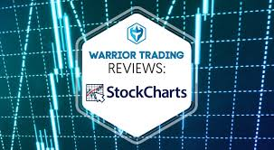 Stockcharts Review 2019 Warrior Trading