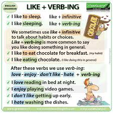 English Grammar Verb Chart Like Verb Ing Like Infinitive Enjoy Verb Ing