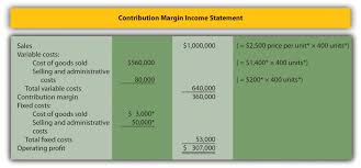 Formate Of Income Statement The Contribution Margin Income Statement