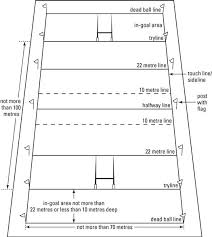 on following link for a rugby pitch image rugby field dimensions