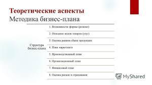 Презентация на тему Разработка основных разделов бизнес плана  4 Теоретические аспекты Методика бизнес плана