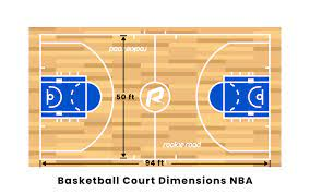 Basketball is a team sport in which two teams of five players score points by shooting (throwing) a ball through an elevated hoop located on either side of the rectangular court. Basketball The Court