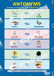 16 Comprehensive Conditions Antonyms