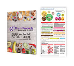 Downloadable Acidic Alkaline Food Guide And Comprehensive Food Combination Chart