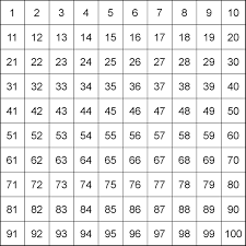 Blank 100 Square Chart 100 Square Printable 100 Number Chart Hundreds Chart