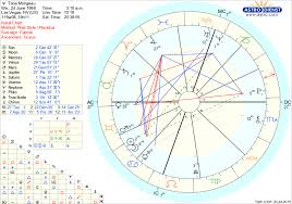 Birth Sign Chart Tana Mongeaus Birth Chart Marrying For Power And Influence
