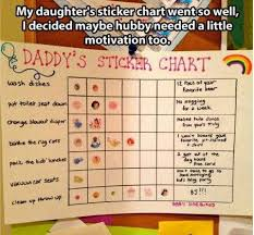 Lol Sticker Chart Lol Good Tips To Know Sticker Chart Funny Photos