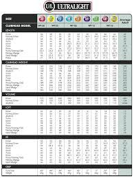 Junior Golf Club Length Chart Www Bedowntowndaytona Com