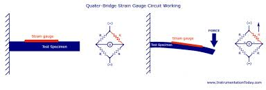 strain gauge transducer sensor wheatstone bridge electrical quarter bridge strain gauge circuit working