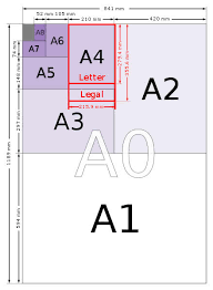 Envelope Size Chart For Printers A Paper Sizes A0 A1 A2 A3 A4 A5 A6 A7 A8 A9 A10