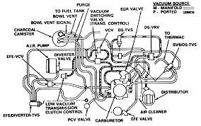 1999 mazda 626 2 0l mfi dohc 4cyl repair guides vacuum 34 1980 pontiac 301