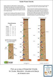 Movable Guitar Chords Chart A Chart Of Movable Guitar Power Chords Power Chords Are