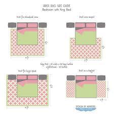 courtesy designwotcha courtesy designwotcha area rug size guide queen courtesy designwotcha courtesy designwotcha courtesy designwotcha