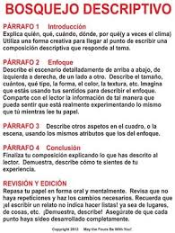 best spanish classroom posters images spanish bosquejo de descriptivo classroom poster quick review reference for students to use during the planning and