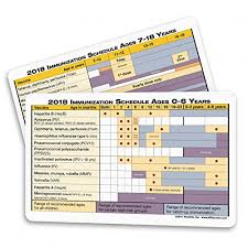 Vaccination Chart In Uae Immunization Card Set Buy Online In Uae Hpc Products In