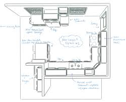 Small Picture Sketch Kitchen Layout Perfect Best Kitchen Layout Design Ideas On