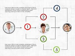 Partnership Flowchart Template Presentation Template For
