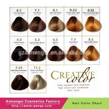 Cinnamon Hair Color Chart Charming Inspiration In Hairs And Also Cinnamon Hair Color