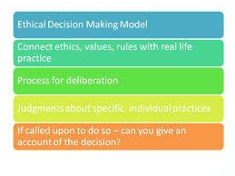 Ethical Decision Making Models Visualising Prestons Ethical Decision Making Model