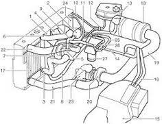 image result for diagram of the engine of a 2003 chevy silverado image result for diagram of the cooling system of a 2003 chevy silverado 1500 4 1 l