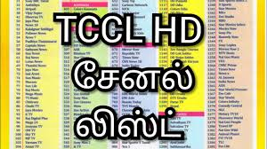 Tccl Set Top Box Full Channel List Youtube
