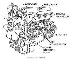 detroit diesel stock photos detroit diesel stock images alamy detroit diesel series 60 engine stock image