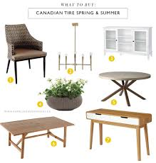 Rustic Dining Table Canadian Tire