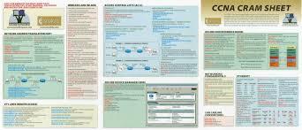 cisco command cheat sheet cisco commands reference guide als board pinterest tech