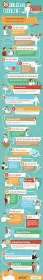beste ideer om good customer service skills p aring  17 beste ideer om good customer service skills paring marketing