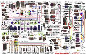 wiring diagram 1967 camaro the wiring diagram 67 camaro wiring diagram 67 wiring diagrams for car or truck wiring