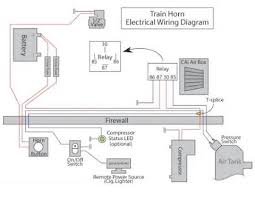 similiar train diagram keywords wiring diagram furthermore train horn wiring diagram moreover train