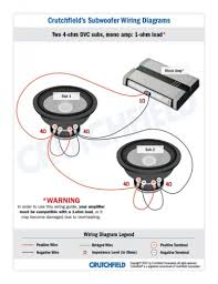 new jl audio 500 1 wiring diagram subwoofer wiring diagrams within JL W7 13.5 Specs new jl audio 500 1 wiring diagram subwoofer wiring diagrams within jl audio 500 1 diagram