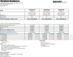 Maryanne Residences Old Sauyo Road Quezon City Bahaycentral Com