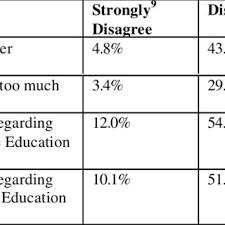 Nage Unit 6 Salary Chart Average Annual Salary Estimates Local Schools Districts V